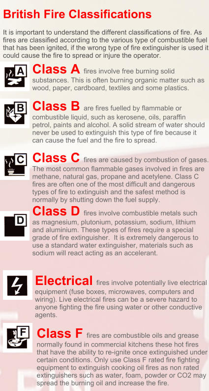 British Fire Classifications  It is important to understand the different classifications of fire. As fires are classified according to the various type of combustible fuel that has been ignited, if the wrong type of fire extinguisher is used it could cause the fire to spread or injure the operator.    Class C fires are caused by combustion of gases. The most common flammable gases involved in fires are methane, natural gas, propane and acetylene. Class C fires are often one of the most difficult and dangerous types of fire to extinguish and the safest method is normally by shutting down the fuel supply.  Class A fires involve free burning solid substances. This is often burning organic matter such as wood, paper, cardboard, textiles and some plastics.  Class B are fires fuelled by flammable or combustible liquid, such as kerosene, oils, paraffin petrol, paints and alcohol. A solid stream of water should never be used to extinguish this type of fire because it can cause the fuel and the fire to spread.    Class D fires involve combustible metals such as magnesium, plutonium, potassium, sodium, lithium and aluminium. These types of fires require a special grade of fire extinguisher.  It is extremely dangerous to use a standard water extinguisher, materials such as sodium will react acting as an accelerant.  Electrical fires involve potentially live electrical equipment (fuse boxes, microwaves, computers and wiring). Live electrical fires can be a severe hazard to anyone fighting the fire using water or other conductive agents.   Class F fires are combustible oils and grease normally found in commercial kitchens these hot fires that have the ability to re-ignite once extinguished under certain conditions. Only use Class F rated fire fighting equipment to extinguish cooking oil fires as non rated extinguishers such as water, foam, powder or CO2 may spread the burning oil and increase the fire.